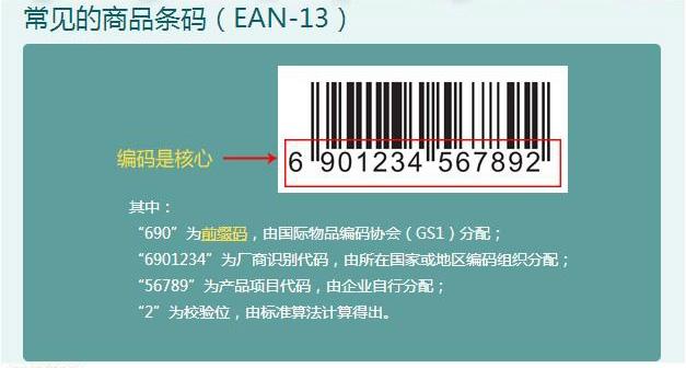 商品条形码 EAN-13